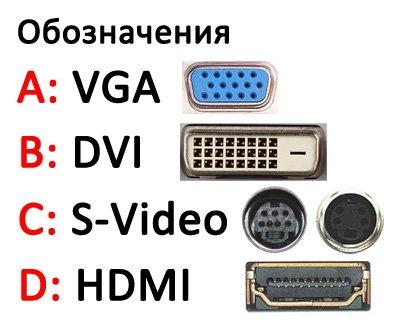 типы видеоразъемов для компьютера